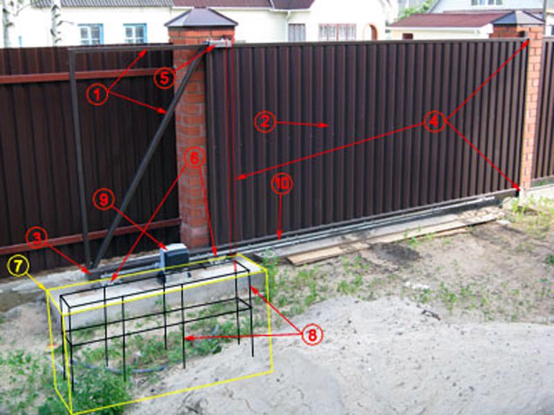 Откатные ворота установка своими руками