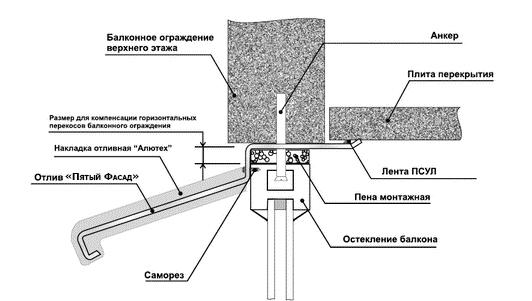 Технология установки пластиковых окон на балконе.